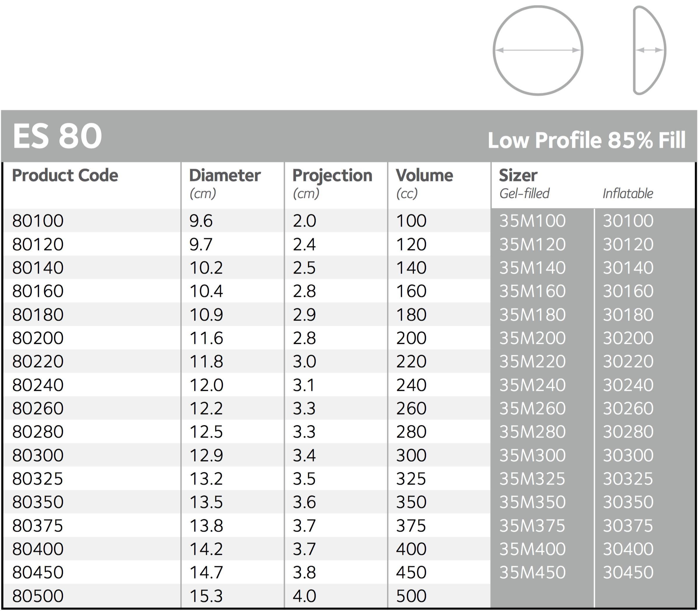 EuroSilicone ES 80 Low Profile