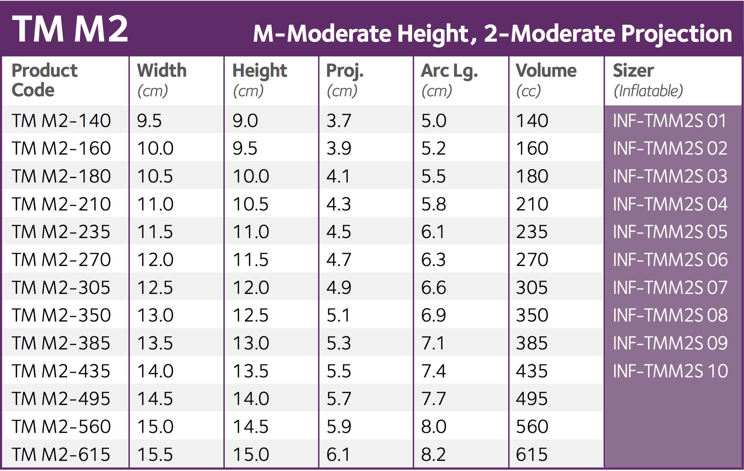 EuroSilicone TM M2 M-Moderate Height, 2-Moderate Projection