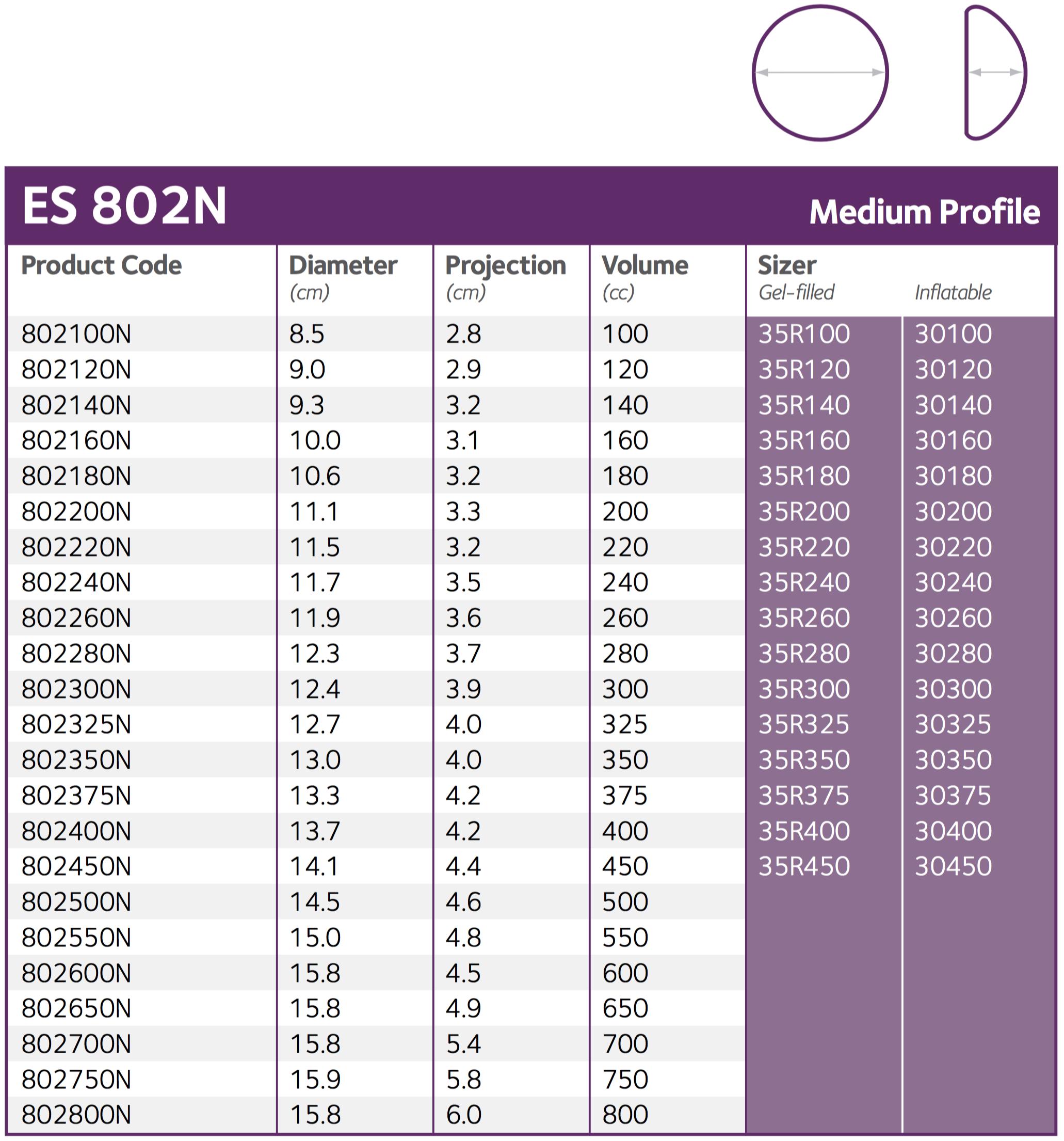 EuroSilicone ES 802N Medium Profile